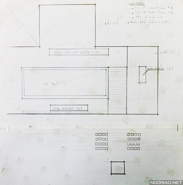Mọi chi tiết, phối cảnh đều được phác thảo trước để có định hướng rõ ràng trong việc sắp xếp, tổ chức.